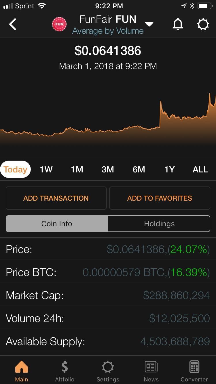 Dapatkan kod bonus kasino bitcoin bertuah